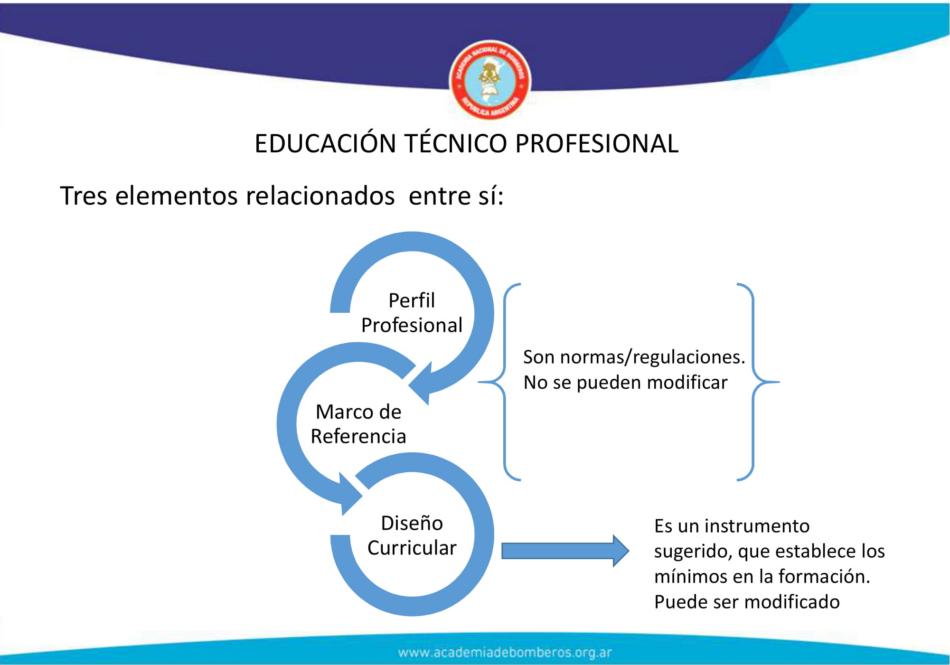 Un acercamiento a la Educación Técnico Profesional